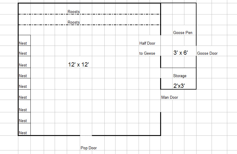 Chicken Coop Schematic